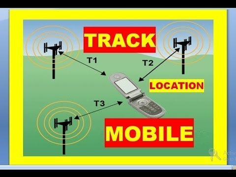 mobile track location