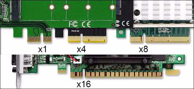PCI Express, a unique bus for the future of PC 30