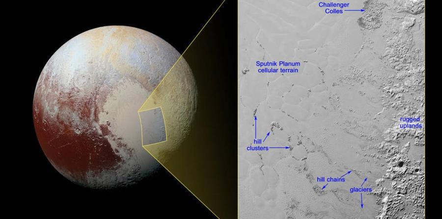 There is increasing evidence of Pluto's inland ocean.
