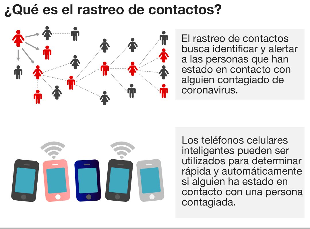 Tracking the corona virus from your phone would trigger an early warning if you were exposed to infection.