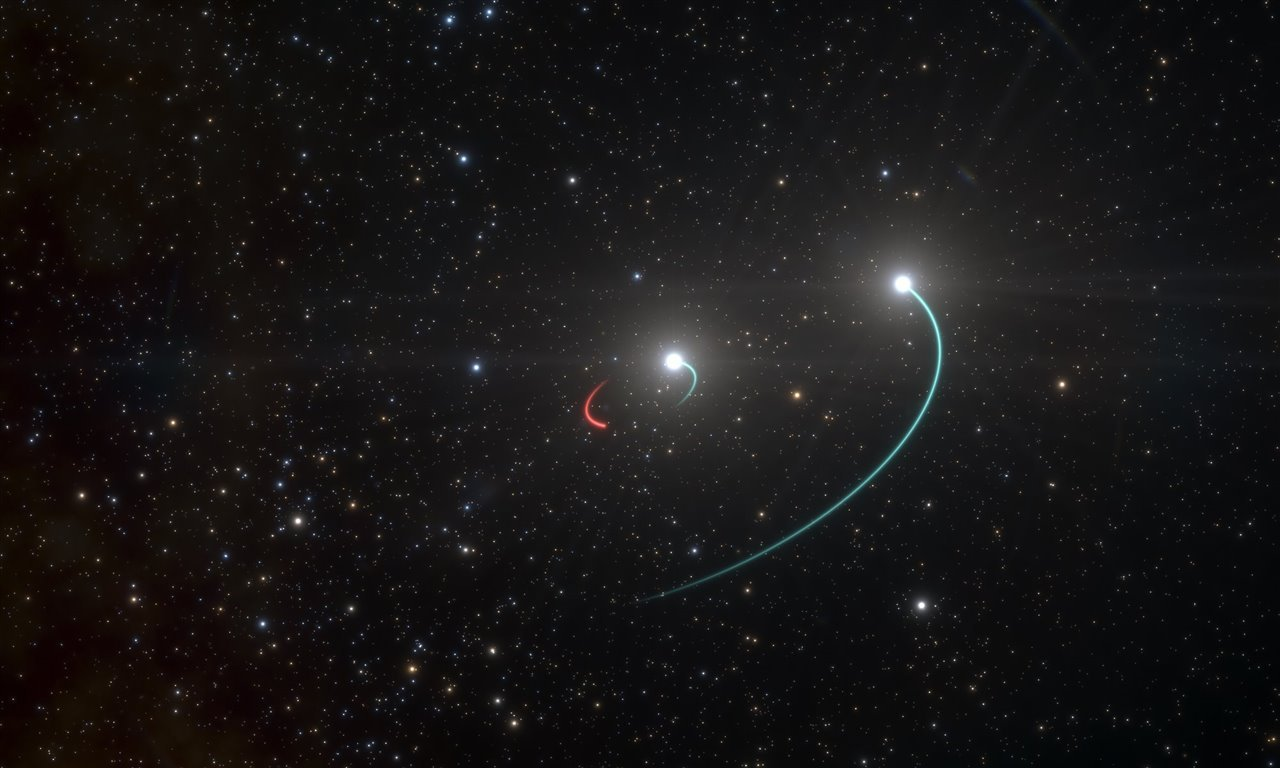 The black hole closest to the solar system is in the Triple HR 6819 system