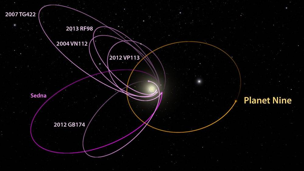 It was believed that gravity came from Planet 9, but it seems that it is not.