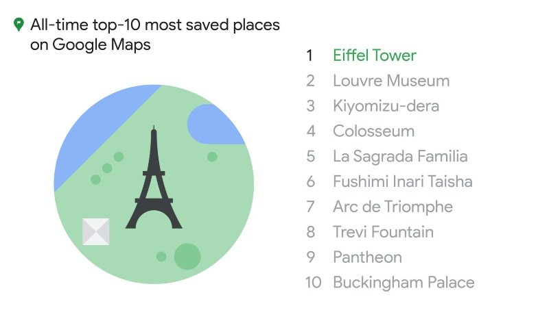 10 most saved places in Google Maps