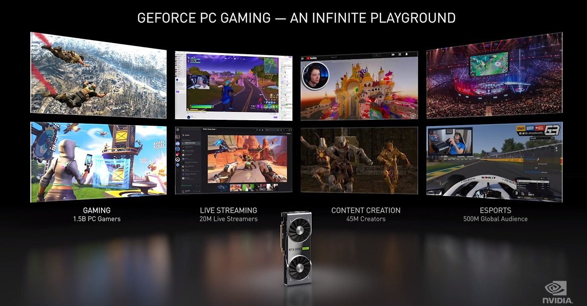 GeForce RTX 30: Everything You Need to Know in Ten Keys 45