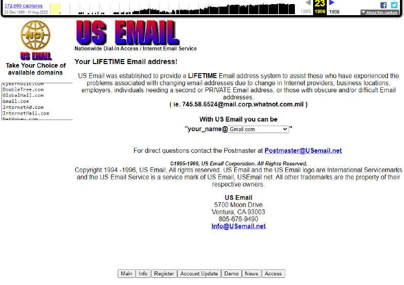 US Mail Mail Gmail