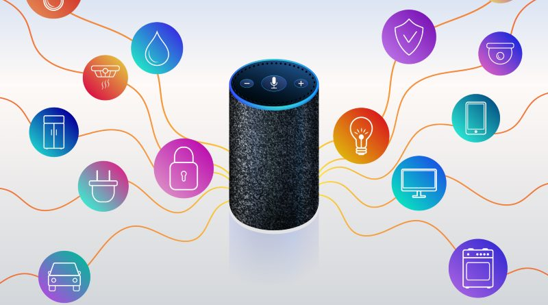Best Smart Speaker 2020