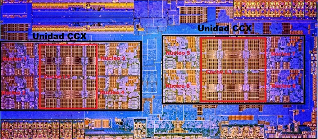 AMD Ryzen 5000 tested: IPC and memory scaling at different frequencies 35