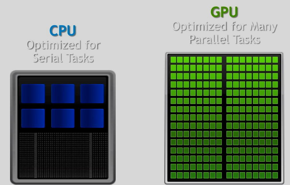 Processor and graphics card - why don't you need the same thing to play 1080p, 1440p, and 2160p?  33