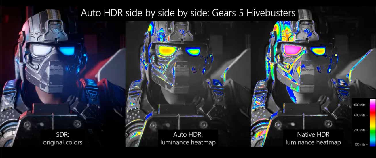 HDR, or how to bring the potential of the human eye closer to screens 39
