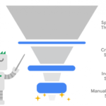 """How Google combats """"spam content"""" in search queries"""