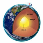 Measurement of the internal temperature of the earth
